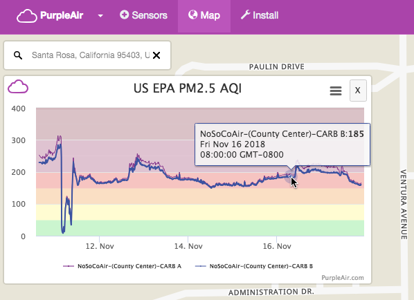 Photo of PurpleAir sensor reading at 0800 11/16/2018 Sensor reads 185